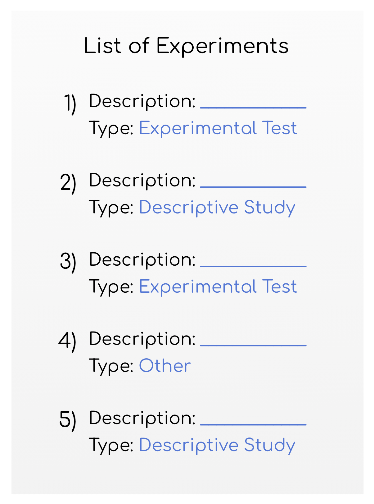 Abstract representation of list of experiments with type of study.