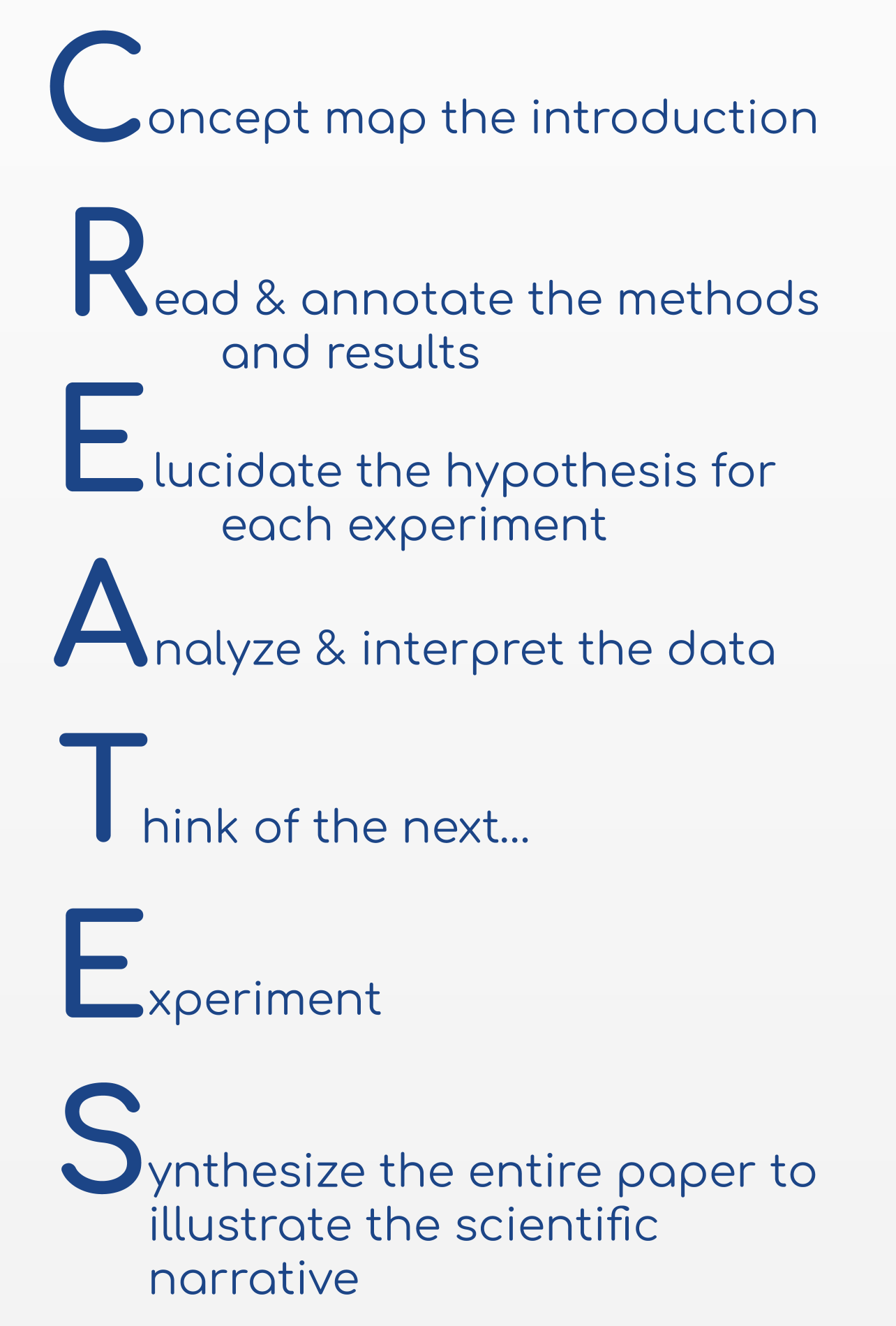 CREATES acronym. Concept map the introduction. Read and annotate the methods and results. Elucidate the hypothesis for each experiment. Analyze and interpret the data. Think of the next Experiment. Synthesize the entire paper to illustrate the scientific narrative.